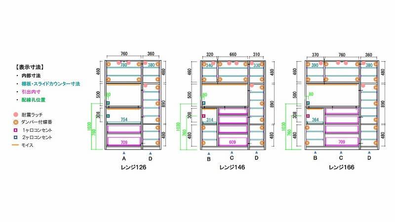 食器棚ユニックの詳細サイズ